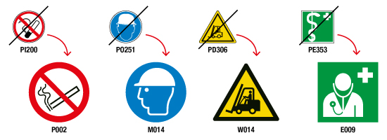 Nuovi pittogrammi ISO 7010