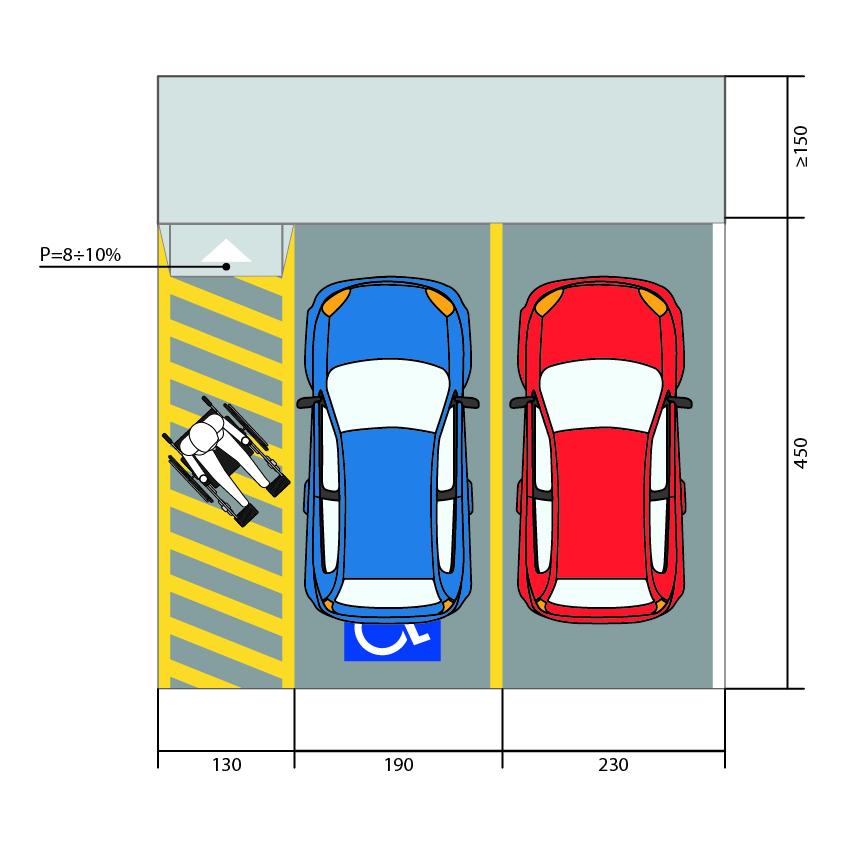 Accessibilit organizzazione dei posti auto riservati for Una dimensione del garage per auto