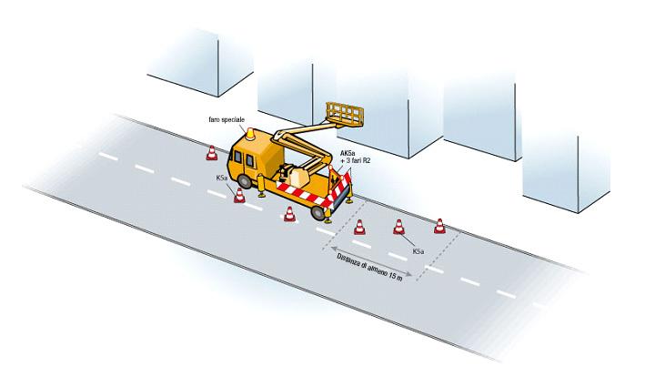 Distanza regolamentare tra i coni su strade a doppio senso
