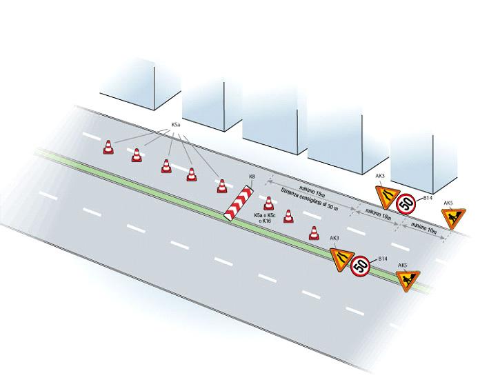 Distanza regolamentare tra i coni su una corsia