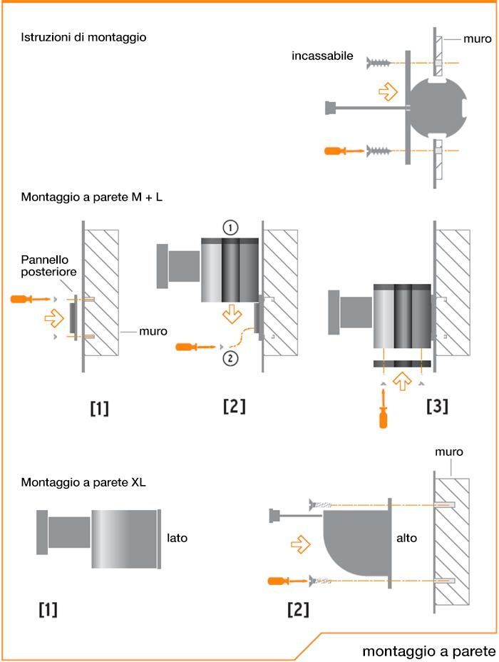 Schema per montaggio di nastri estensibili murali