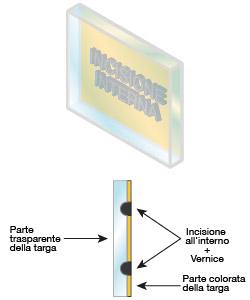 Metodo di incisione all'interno per targa incisa personalizzata