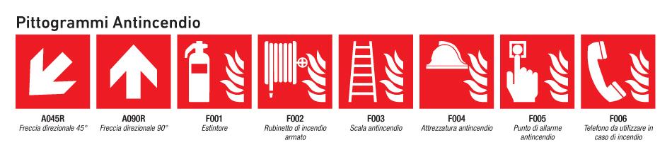 Tavola Pittogrammi Antincendio
