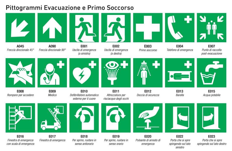 Tavola Pittogrammi Evacuazione e Primo Soccorso