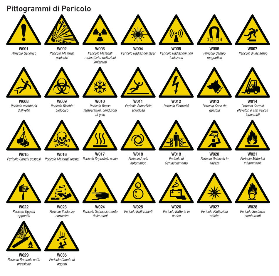 Tavola Pittogrammi Pericolo
