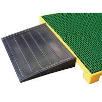 Oprijhelling van polyethyleen voor opvangplatformen
