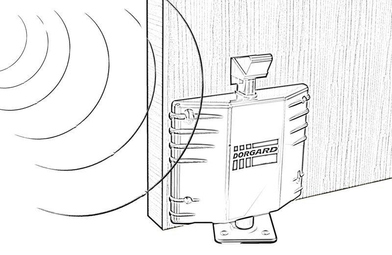 Automatische, draadloze deursluiting