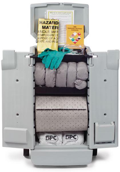 Veiligheidsstation met absorptiemiddelen, voor alle industriële vloeistoffen