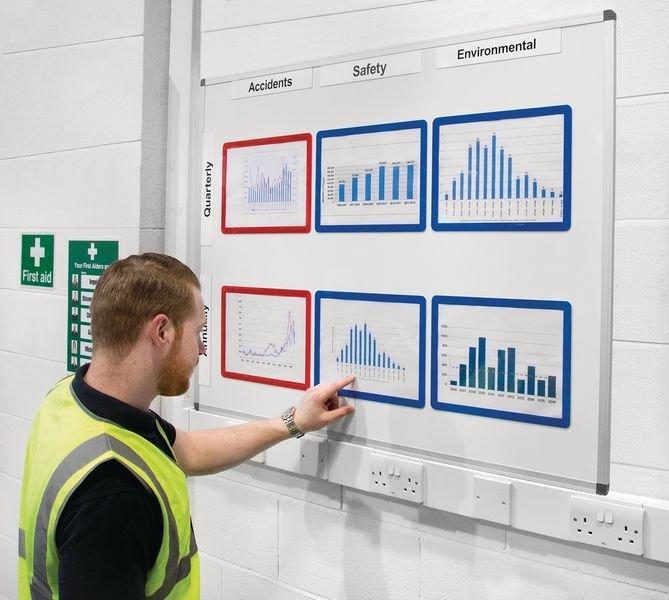 Environmental KPI Header Boards