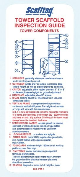 Scafftag® Towertag® Tower Inspection Pocket Guide