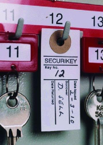 Setonsecure Premier Key System - Location Cards