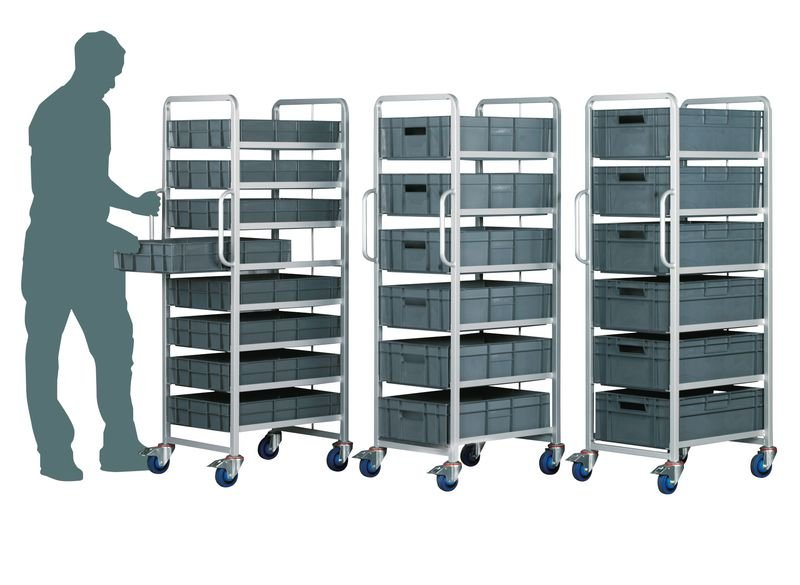 Euro Container Trolleys - Trolley Only