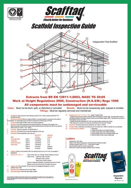 Scafftag® - Inspection Guide Poster