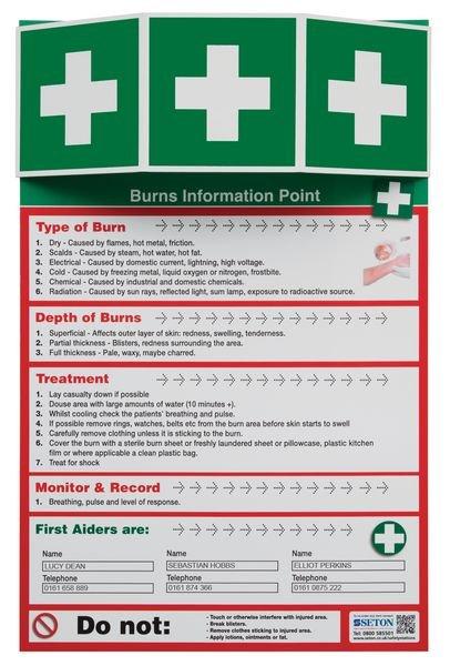 Burns Information Point