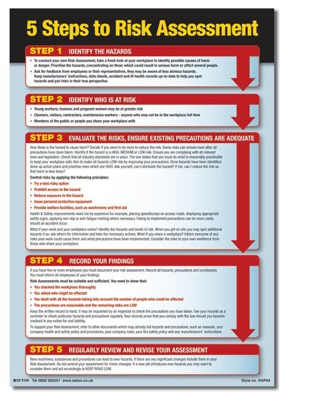 5 Steps To Risk Assessment Posters Seton Create your own flashcards or choose from millions created by other students. 5 steps to risk assessment posters