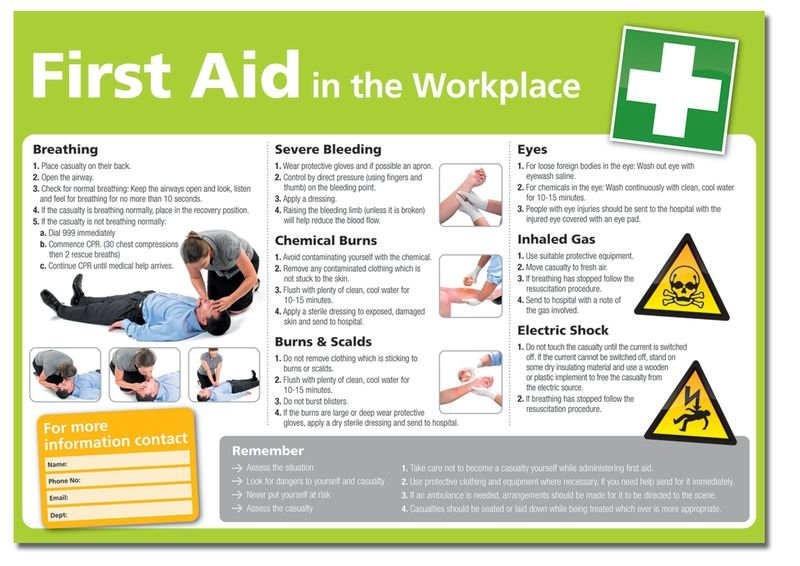 First Aid in the Workplace Poster