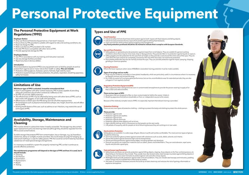 Personal Protective Equipment (PPE) Poster