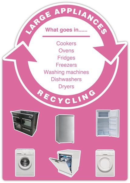 Large Appliances - WRAP Cut-out Photographic Recycling Signs