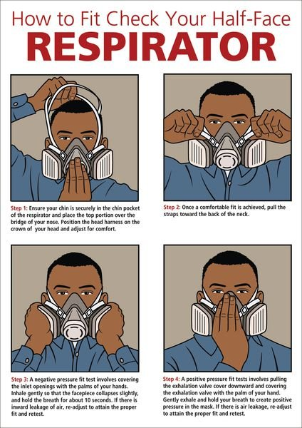How To Fit A Respirator Sign