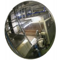 Convex Security Mirrors