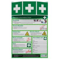 First Aid Information Points