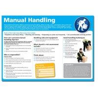 Manual Handling Poster
