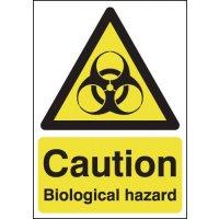 Caution Biological Hazard Signs