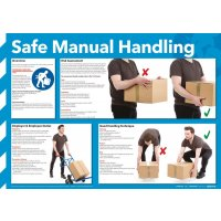 Safe Manual Handling Photographic Poster