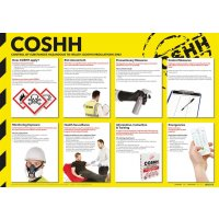 COSHH Poster (Photographic)