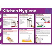 Kitchen Hygiene Poster (Photographic)
