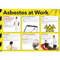 Asbestos at Work Safety Poster