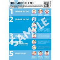 First Aid For Eyes Guidance Poster