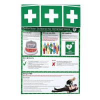 Defibrillator Information Points