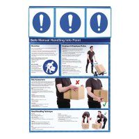 Safe Manual Handling Information Point