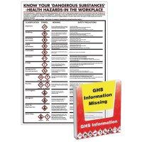 GHS Safety Document Holder