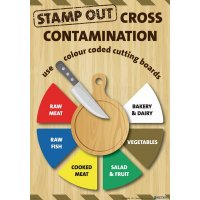 Stop Cross Food Contamination Poster