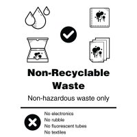 Non Recyclable Waste - WRAP Yes/No Symbol Sign
