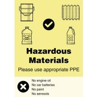 Hazardous Waste - WRAP Yes/No Recycling Symbol Sign