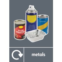 Metals - WRAP Photographic Recycling Signs