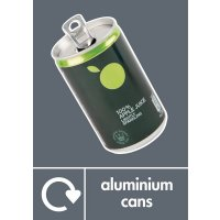 Aluminium Cans - WRAP Photographic Recycling Signs