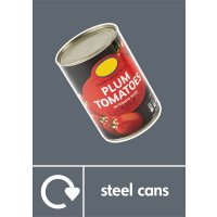 Steel Cans - WRAP Photographic Recycling Signs