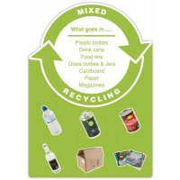 WRAP Mixed Recycling - Cut-out Photographic Recycling Signs
