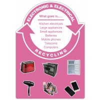 Electronic & Electrical - WRAP Cut-out Photographic Recycling Signs