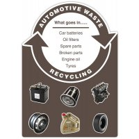 Automotive - WRAP Cut-out Photographic Recycling Signs