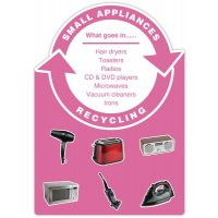 Small Appliances - WRAP Cut-out Photographic Recycling Signs