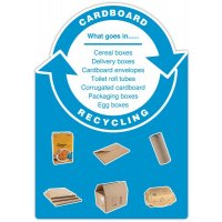 Cardboard - WRAP Cut-out Photographic Recycling Signs