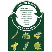 Garden Waste - WRAP Cut-out Photographic Recycling Signs