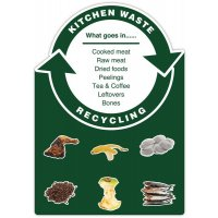 Kitchen Waste - WRAP Cut-out Photographic Recycling Signs
