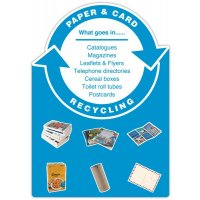 Mixed Paper & Card - WRAP Cut-out Photographic Recycling Signs