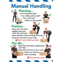 Safety Training Poster - Manual Handling